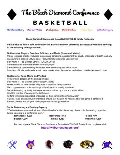 COVID-Basketball